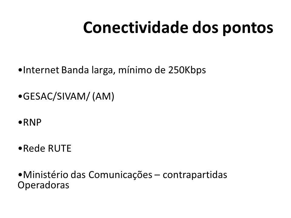 Conectividade dos pontos Internet Banda larga, mínimo de 250Kbps GESAC/SIVAM/ (AM) RNP Rede RUTE Ministério das Comunicações – contrapartidas Operador