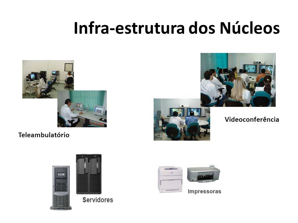 Infra-estrutura dos Núcleos Videoconferência Teleambulatório