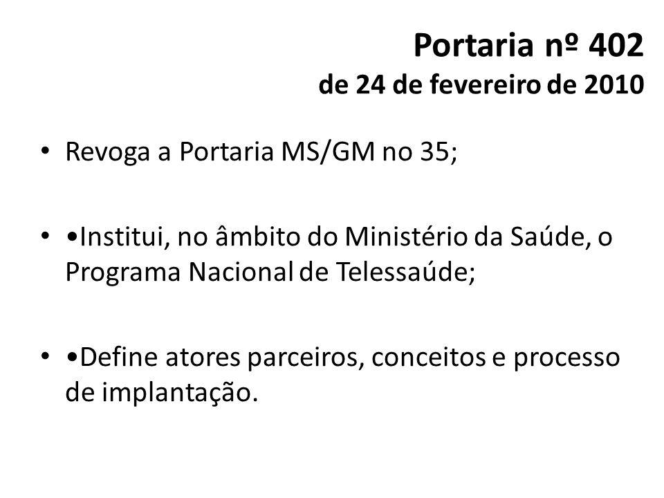 Portaria nº 402 de 24 de fevereiro de 2010 Revoga a Portaria MS/GM no 35; Institui, no âmbito do Ministério da Saúde, o Programa Nacional de Telessaúd