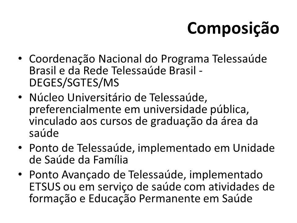 Objetivos específicos Formação de rede colaborativa – Rede Telessaúde - e de qualificação das ESF no uso de tecnologias de Telessaúde; Teleducação Interativa – ambientes educacionais integrados à UNA- SUS; Biblioteca Virtual para Atenção Primária à Saúde.
