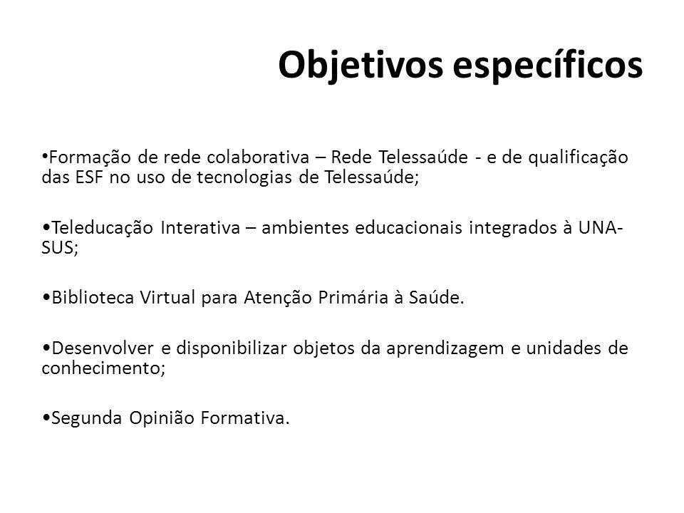 Objetivos específicos Formação de rede colaborativa – Rede Telessaúde - e de qualificação das ESF no uso de tecnologias de Telessaúde; Teleducação Int
