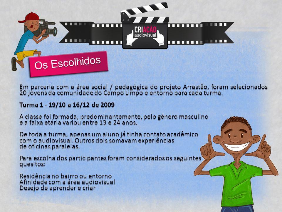 Em parceria com a área social / pedagógica do projeto Arrastão, foram selecionados 20 jovens da comunidade do Campo Limpo e entorno para cada turma.