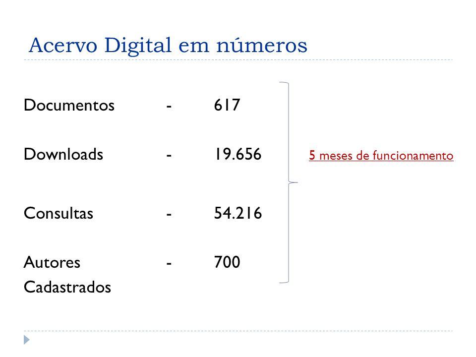 Acervo Digital em números Documentos - 617 Downloads - 19.656 5 meses de funcionamento Consultas- 54.216 Autores - 700 Cadastrados