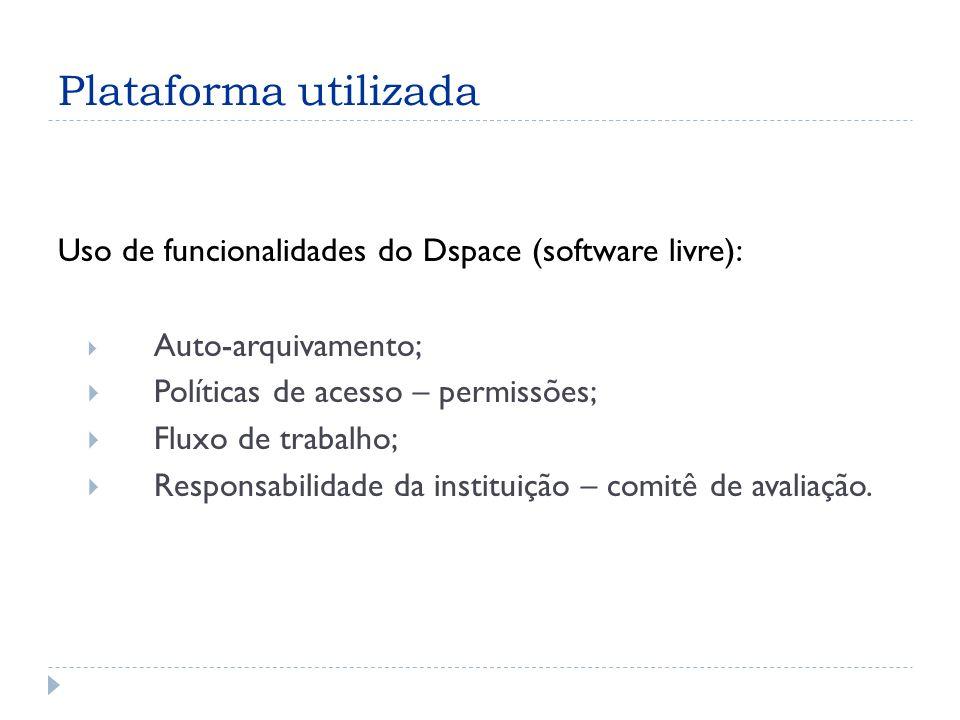 Plataforma utilizada Uso de funcionalidades do Dspace (software livre): Auto-arquivamento; Políticas de acesso – permissões; Fluxo de trabalho; Responsabilidade da instituição – comitê de avaliação.