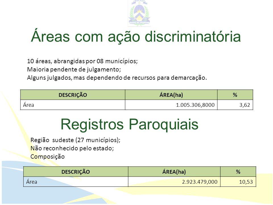 PROBLEMÁTICAS FUNDIÁRIAS Ações discriminatórias não demarcadas sub judíce; Grandes incidências de registros paroquiais; Terras de domínio da União (Dec.