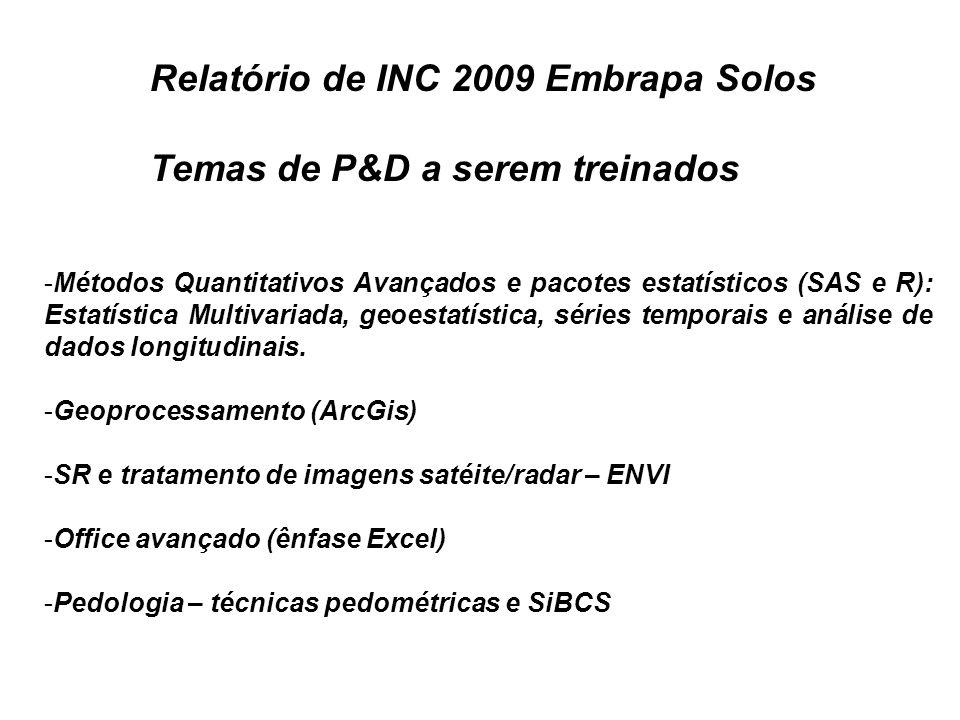 Relatório de INC 2009 Embrapa Solos Temas de P&D a serem treinados -Métodos Quantitativos Avançados e pacotes estatísticos (SAS e R): Estatística Mult