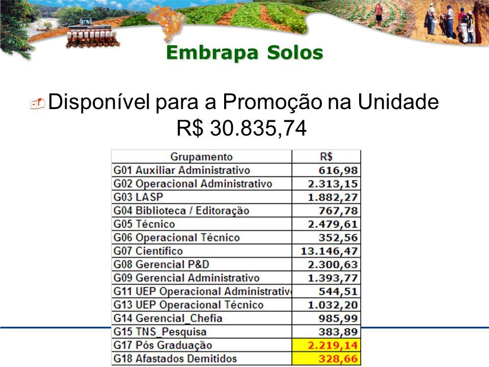 Embrapa Solos Disponível para a Promoção na Unidade R$ 30.835,74
