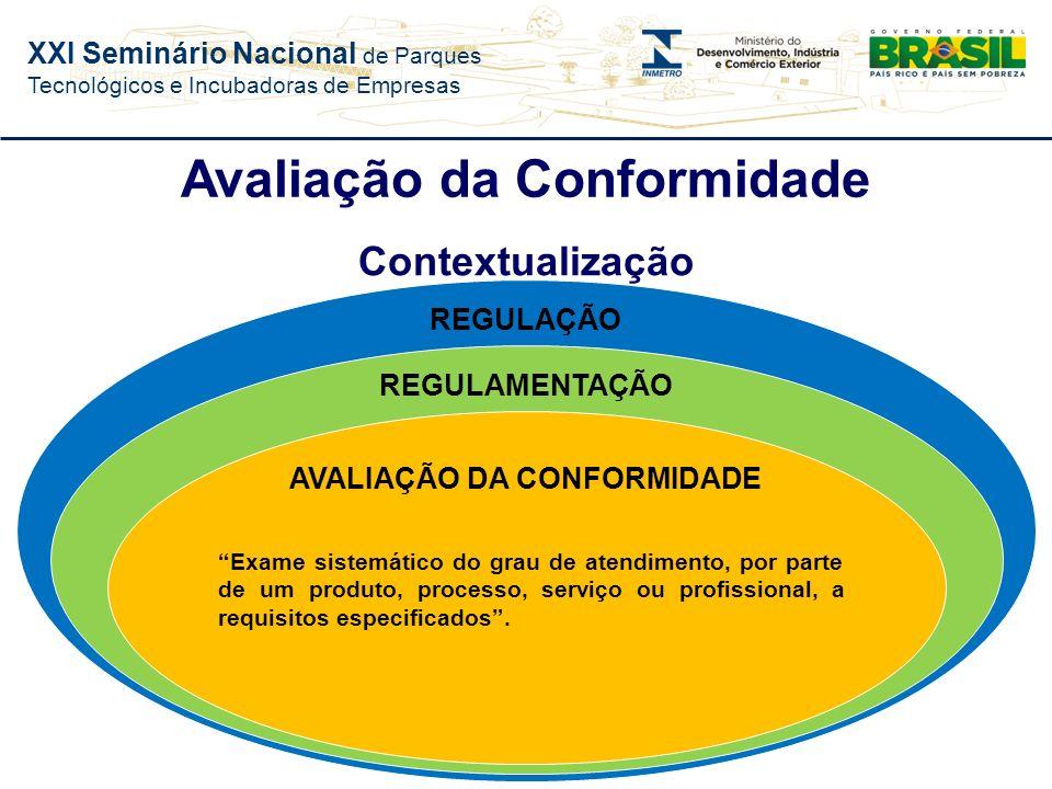 XXI Seminário Nacional de Parques Tecnológicos e Incubadoras de Empresas Avaliação da Conformidade Contextualização