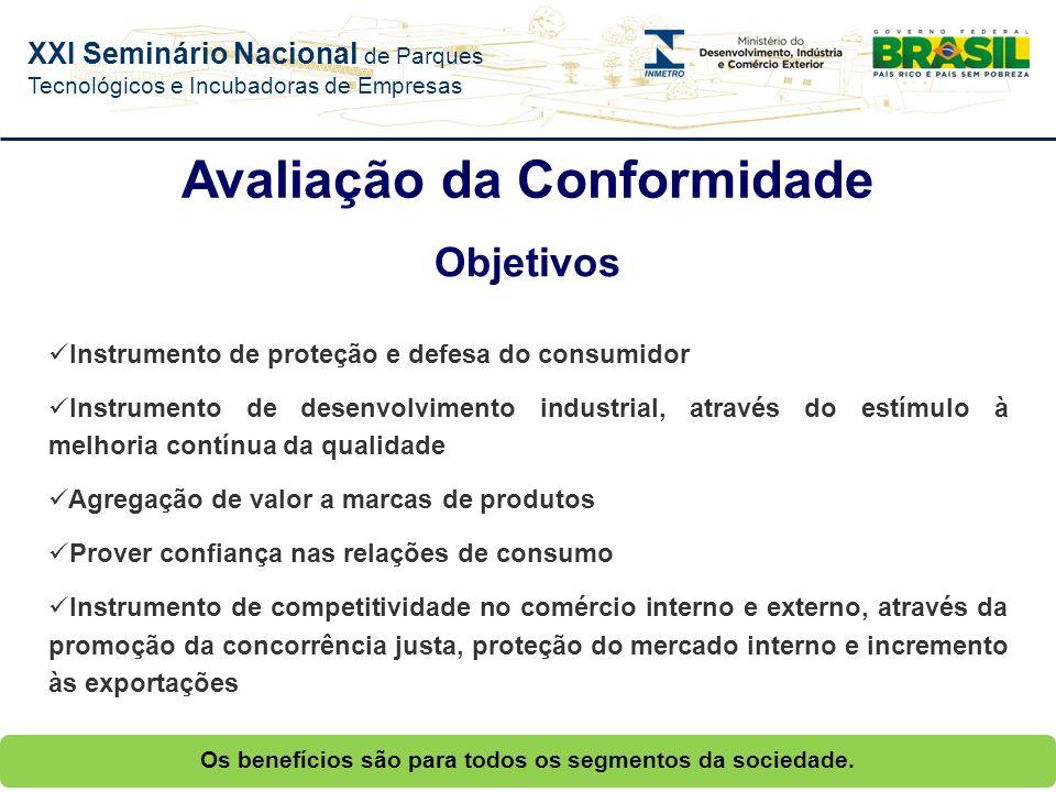 XXI Seminário Nacional de Parques Tecnológicos e Incubadoras de Empresas A Avaliação da Conformidade é um processo sistematizado, com regras pré-estab