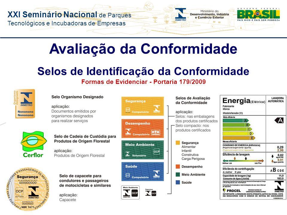 XXI Seminário Nacional de Parques Tecnológicos e Incubadoras de Empresas Custo Grau de Confiança Necessidade de cotejar adequado grau de confiança, co