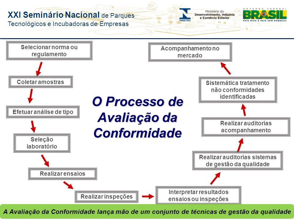 XXI Seminário Nacional de Parques Tecnológicos e Incubadoras de Empresas Base Normativa Regulamento Técnico da Qualidade (RTQ) / Instrução Normativa (
