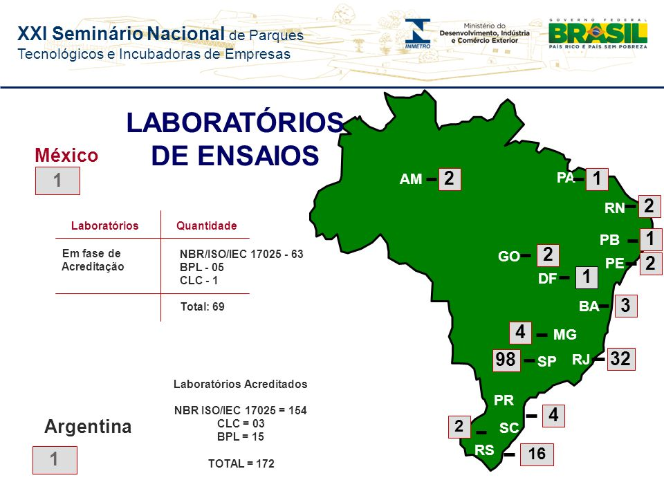 XXI Seminário Nacional de Parques Tecnológicos e Incubadoras de Empresas LABORATÓRIOSQUANT. Acreditados 273 Em Fase de Concessão 113 Em Fase de Extens