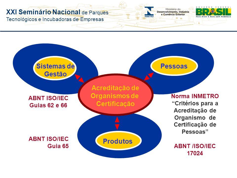 XXI Seminário Nacional de Parques Tecnológicos e Incubadoras de Empresas 1 1 Em fase de Acreditação NBR/ISO/IEC 17025 - 63 BPL - 05 CLC - 1 Total: 69
