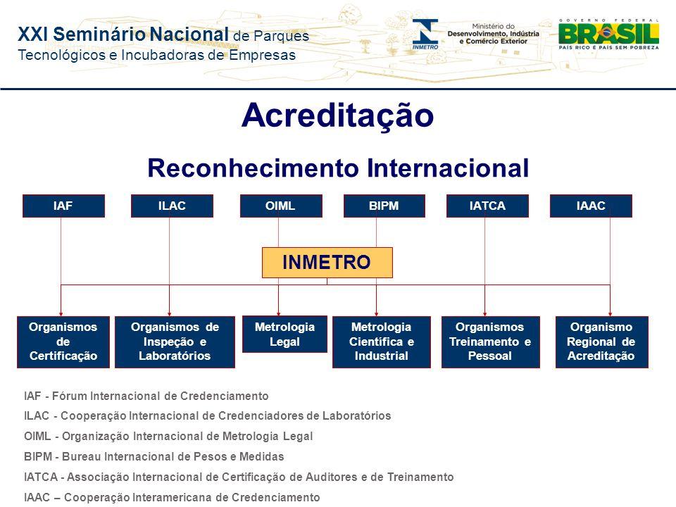 XXI Seminário Nacional de Parques Tecnológicos e Incubadoras de Empresas SISTEMAS DE GESTÃO DA QUALIDADE - OCS 52 SISTEMAS DE GESTÃO AMBIENTAL - OCA 2