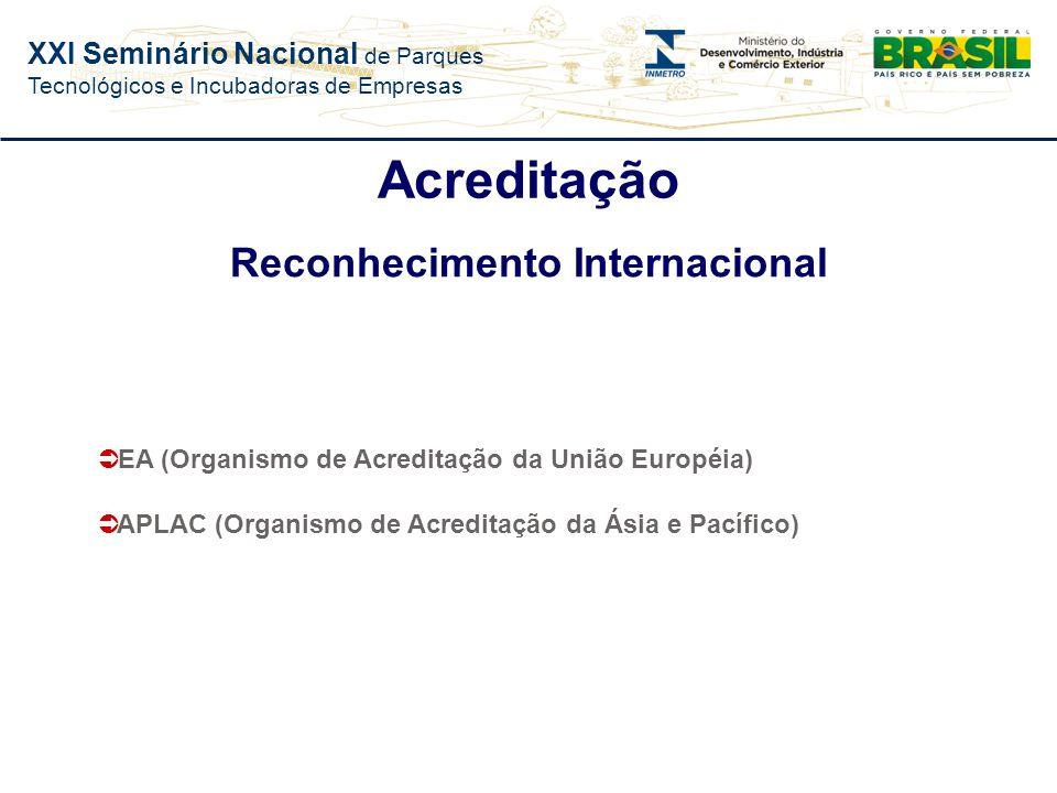 XXI Seminário Nacional de Parques Tecnológicos e Incubadoras de Empresas IAF - Fórum Internacional de Credenciamento ILAC - Cooperação Internacional d
