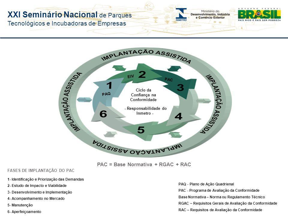 XXI Seminário Nacional de Parques Tecnológicos e Incubadoras de Empresas EA (Organismo de Acreditação da União Européia) APLAC (Organismo de Acreditaç