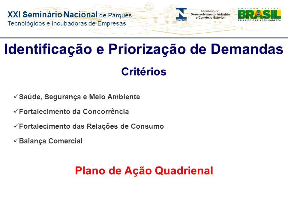 XXI Seminário Nacional de Parques Tecnológicos e Incubadoras de Empresas Ciclo da Confiança na Conformidade - Responsabilidade do Inmetro - 1- Identif