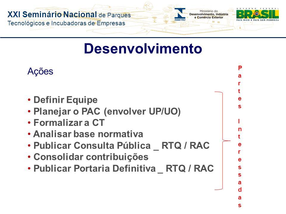 XXI Seminário Nacional de Parques Tecnológicos e Incubadoras de Empresas Desenvolvimento Início: definição da equipe que irá desenvolver o PAC Término