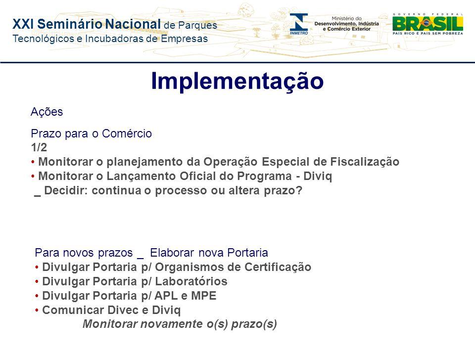 XXI Seminário Nacional de Parques Tecnológicos e Incubadoras de Empresas Ações Prazo para o setor produtivo Final Informar: * Número de Fornecedores *