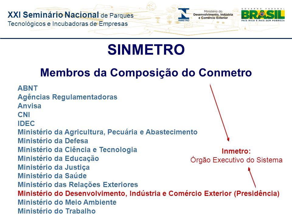 XXI Seminário Nacional de Parques Tecnológicos e Incubadoras de Empresas Sinmetro Sistema Nacional de Metrologia, Normalização e Qualidade Industrial