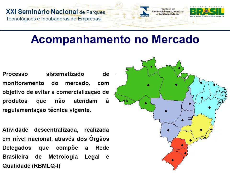 XXI Seminário Nacional de Parques Tecnológicos e Incubadoras de Empresas Ações Prazo para o Comércio 1/2 Monitorar o planejamento da Operação Especial