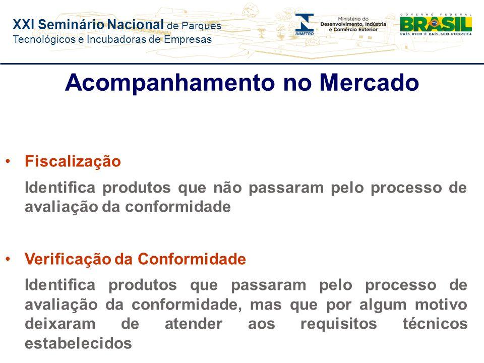 XXI Seminário Nacional de Parques Tecnológicos e Incubadoras de Empresas Atividade descentralizada, realizada em nível nacional, através dos Órgãos De