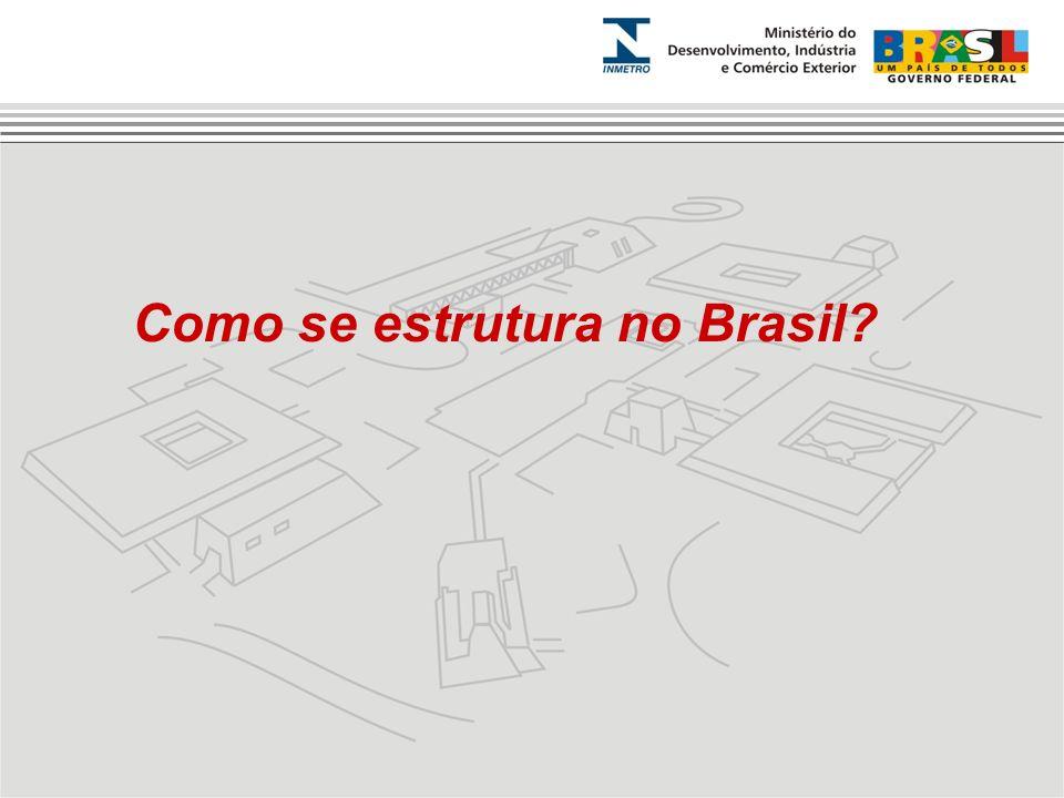 Como se estrutura no Brasil?