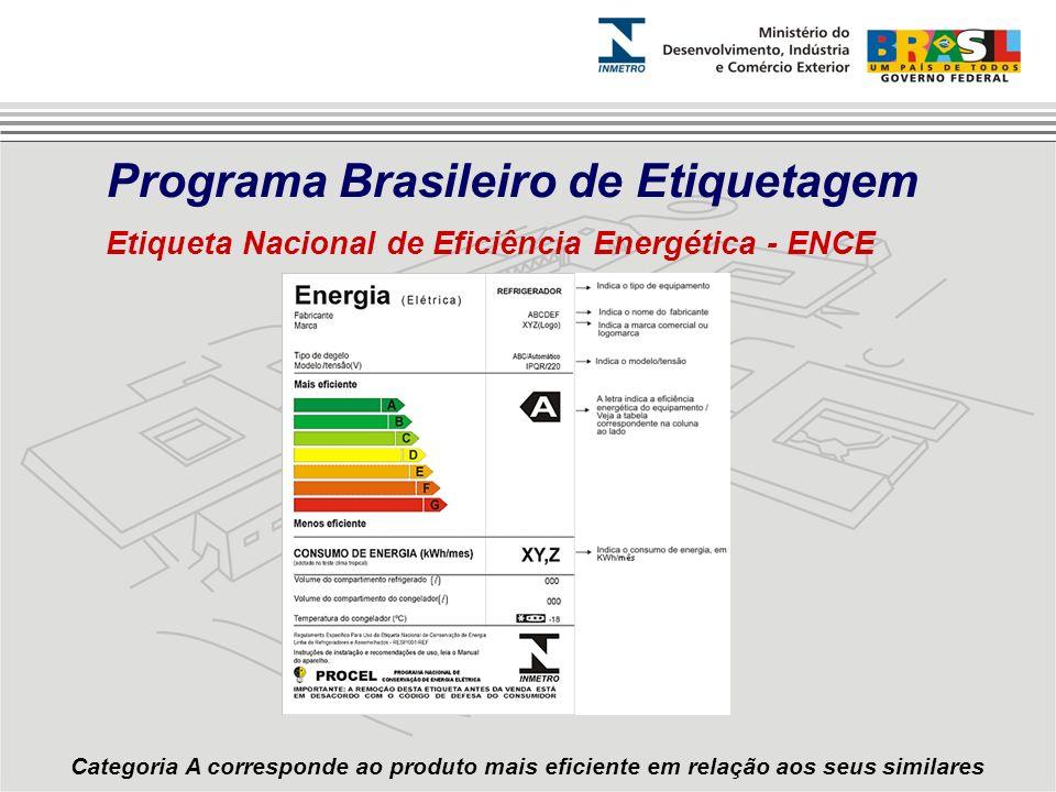 Categoria A corresponde ao produto mais eficiente em relação aos seus similares Programa Brasileiro de Etiquetagem Etiqueta Nacional de Eficiência Ene