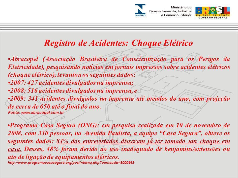 Abracopel (Associação Brasileira de Conscientização para os Perigos da Eletricidade), pesquisando notícias em jornais impressos sobre acidentes elétri