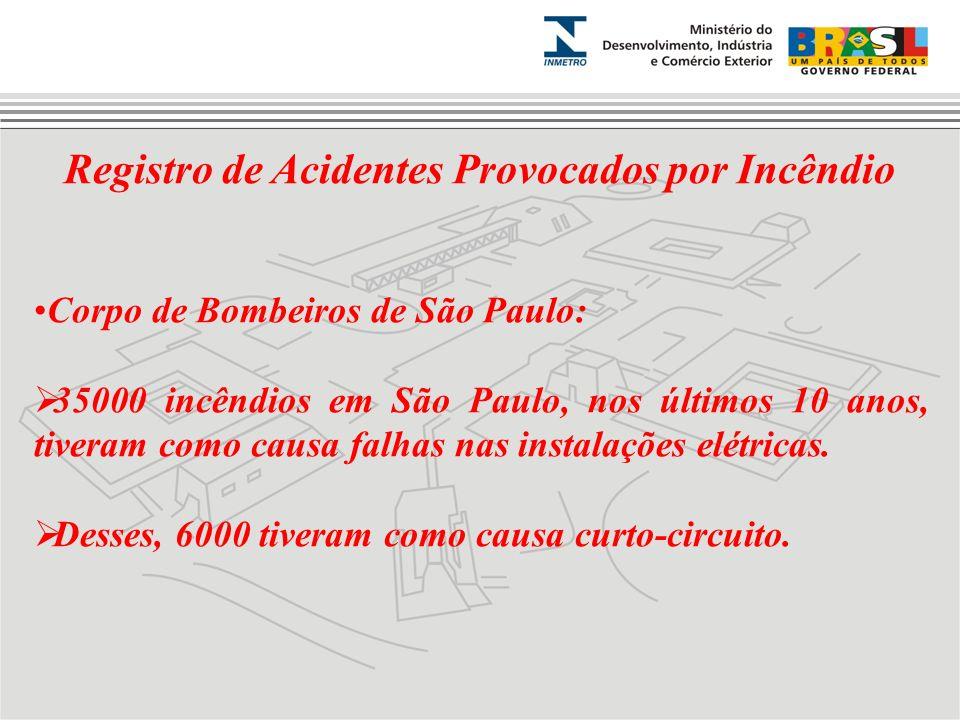 Corpo de Bombeiros de São Paulo: 35000 incêndios em São Paulo, nos últimos 10 anos, tiveram como causa falhas nas instalações elétricas. Desses, 6000