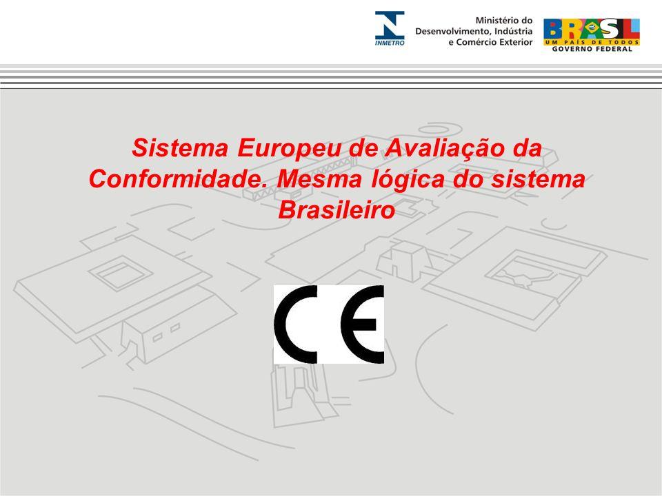 Sistema Europeu de Avaliação da Conformidade. Mesma lógica do sistema Brasileiro