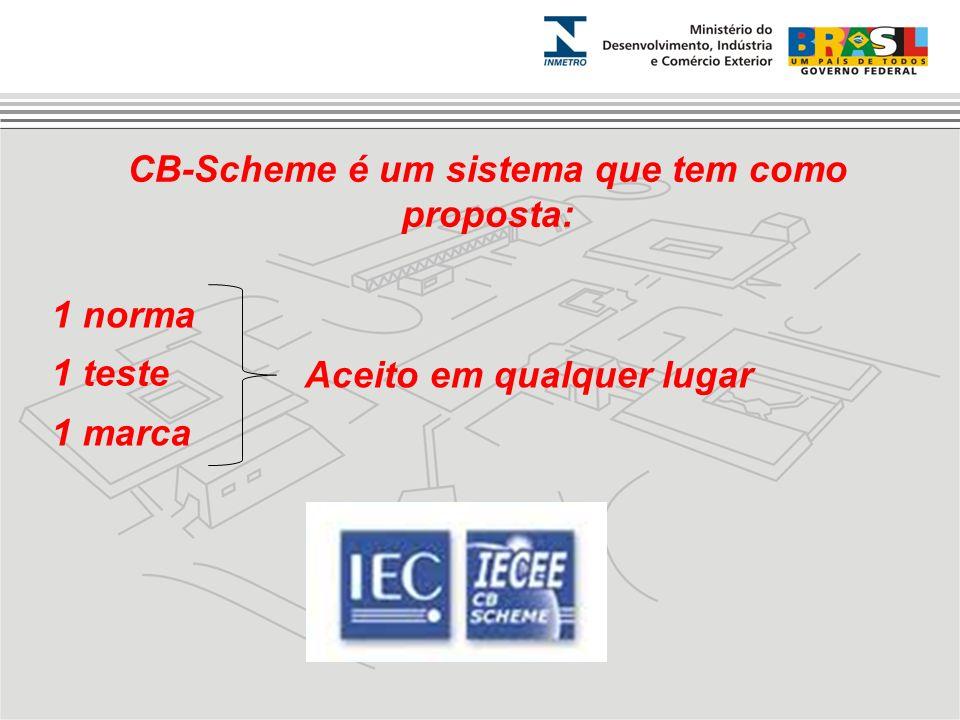 CB-Scheme é um sistema que tem como proposta: 1 norma 1 teste 1 marca Aceito em qualquer lugar