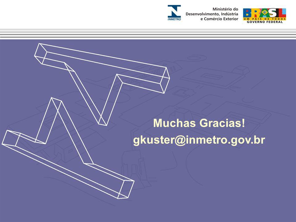 Muchas Gracias! gkuster@inmetro.gov.br