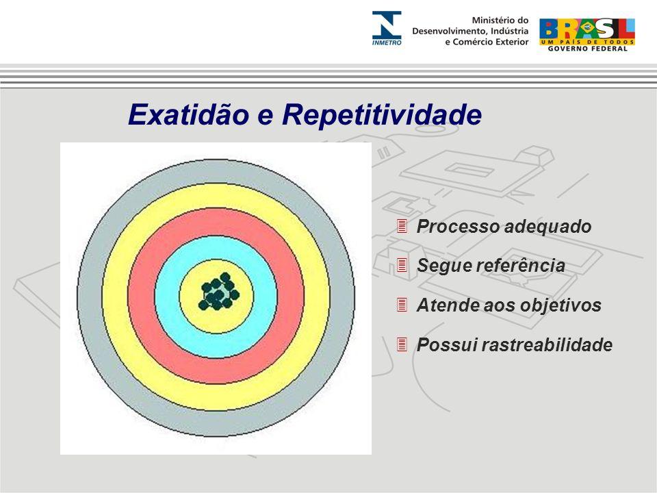 3Processo adequado 3Segue referência 3Atende aos objetivos 3Possui rastreabilidade