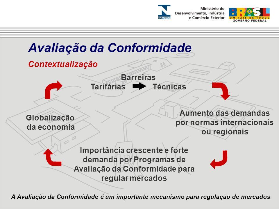 A Avaliação da Conformidade é um importante mecanismo para regulação de mercados Globalização da economia Barreiras Tarifárias Técnicas Aumento das de
