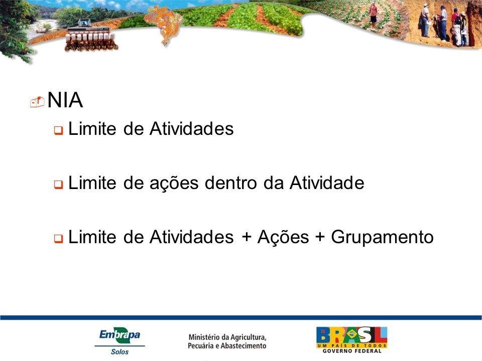 NIA Limite de Atividades Limite de ações dentro da Atividade Limite de Atividades + Ações + Grupamento