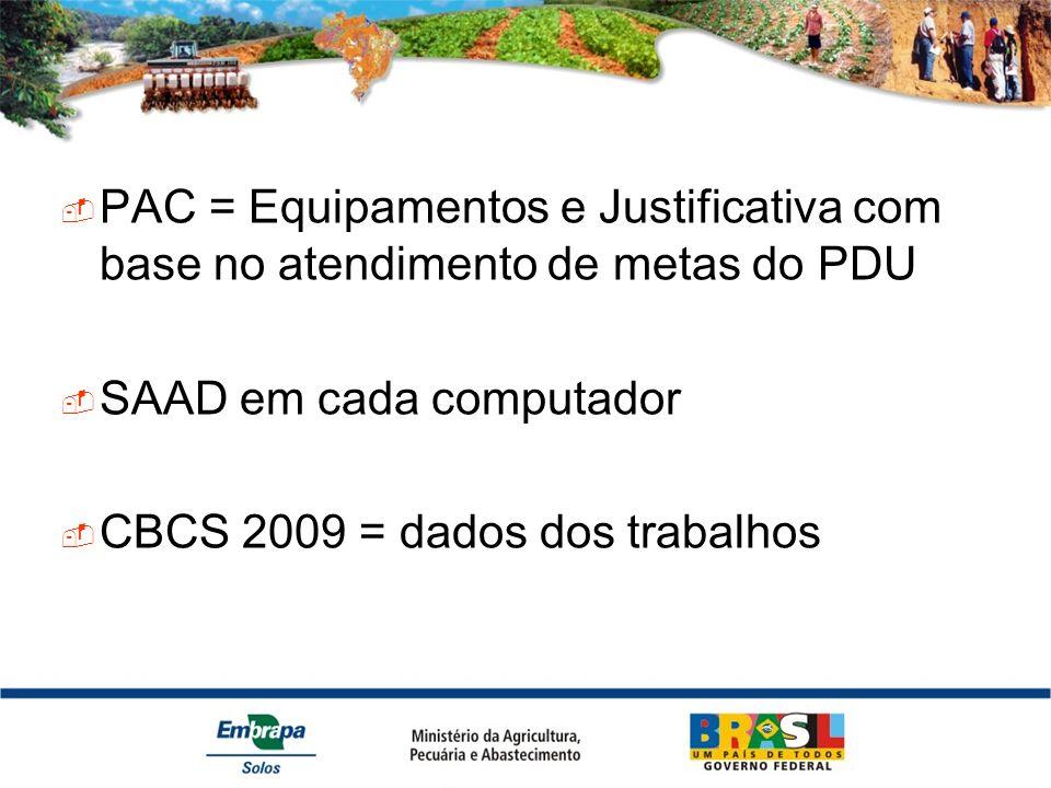 PAC = Equipamentos e Justificativa com base no atendimento de metas do PDU SAAD em cada computador CBCS 2009 = dados dos trabalhos