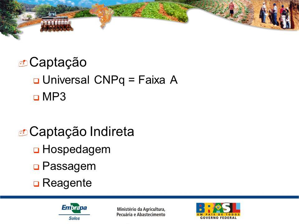 Captação Universal CNPq = Faixa A MP3 Captação Indireta Hospedagem Passagem Reagente