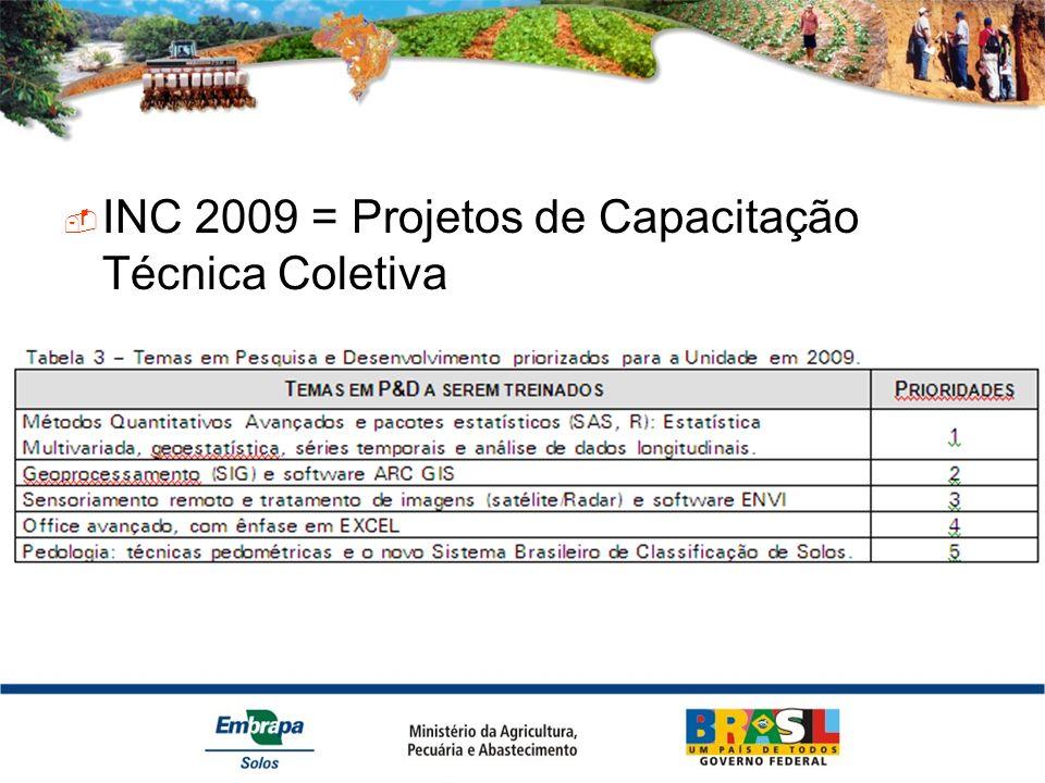 INC 2009 = Projetos de Capacitação Técnica Coletiva