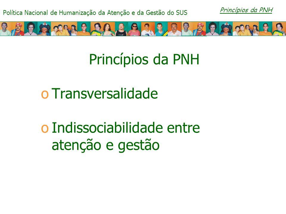 Política Nacional de Humanização da Atenção e da Gestão do SUS Princípios da PNH oTransversalidade oIndissociabilidade entre atenção e gestão Princípi