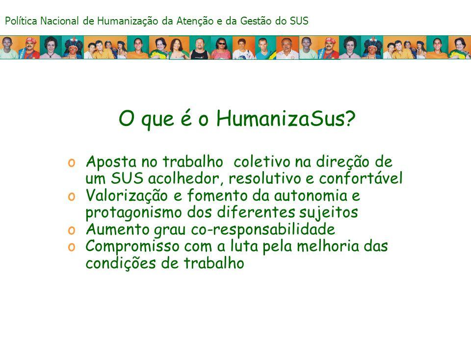 Política Nacional de Humanização da Atenção e da Gestão do SUS O que é o HumanizaSus? oAposta no trabalho coletivo na direção de um SUS acolhedor, res