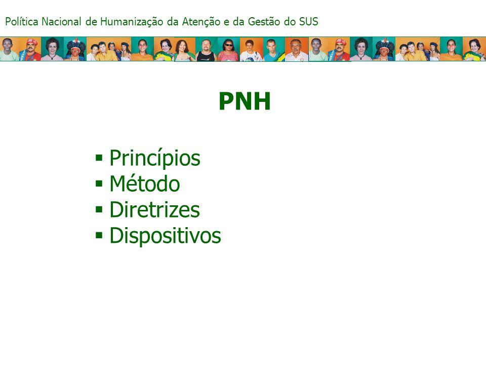 Política Nacional de Humanização da Atenção e da Gestão do SUS PNH Princípios Método Diretrizes Dispositivos