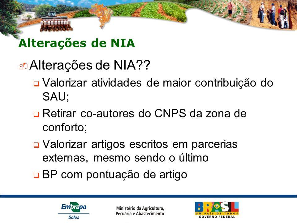 Alterações de NIA Alterações de NIA .