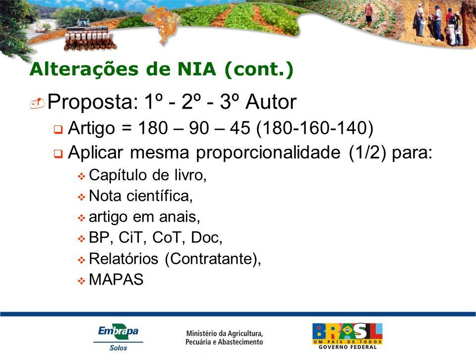 Alterações de NIA (cont.) Proposta: 1º - 2º - 3º Autor Artigo = 180 – 90 – 45 (180-160-140) Aplicar mesma proporcionalidade (1/2) para: Capítulo de li