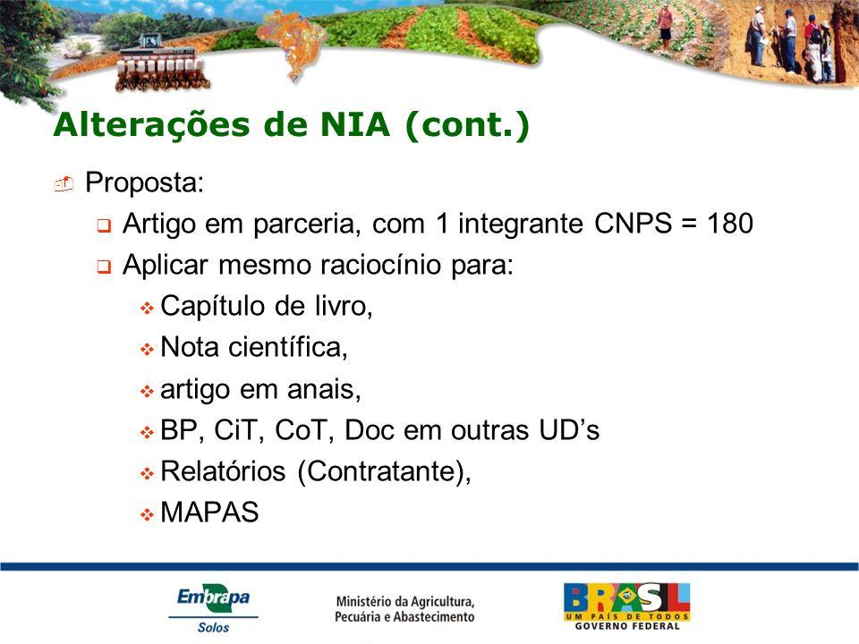 Alterações de NIA (cont.) Proposta: Artigo em parceria, com 1 integrante CNPS = 180 Aplicar mesmo raciocínio para: Capítulo de livro, Nota científica,