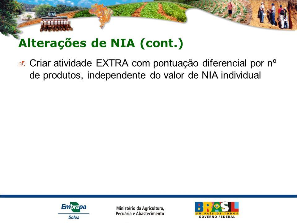 Alterações de NIA (cont.) Criar atividade EXTRA com pontuação diferencial por nº de produtos, independente do valor de NIA individual