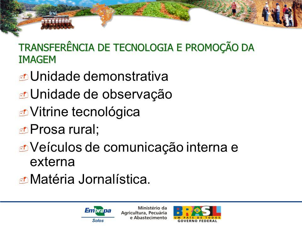 TRANSFERÊNCIA DE TECNOLOGIA E PROMOÇÃO DA IMAGEM Unidade demonstrativa Unidade de observação Vitrine tecnológica Prosa rural; Veículos de comunicação interna e externa Matéria Jornalística.