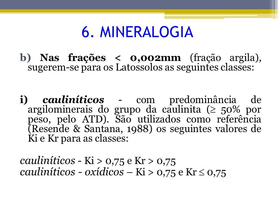 6. MINERALOGIA b) Nas frações < 0,002mm (fração argila), sugerem-se para os Latossolos as seguintes classes: i) cauliníticos - com predominância de ar