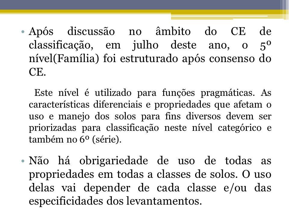 Após discussão no âmbito do CE de classificação, em julho deste ano, o 5º nível(Família) foi estruturado após consenso do CE. Este nível é utilizado p