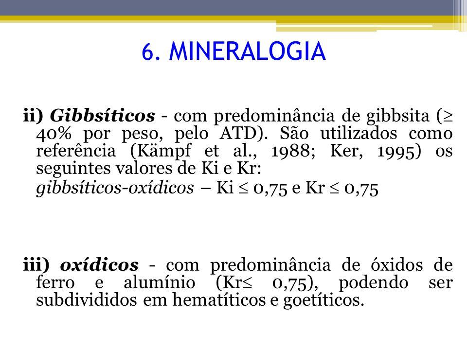 6. MINERALOGIA ii) Gibbsíticos - com predominância de gibbsita ( 40% por peso, pelo ATD). São utilizados como referência (Kämpf et al., 1988; Ker, 199